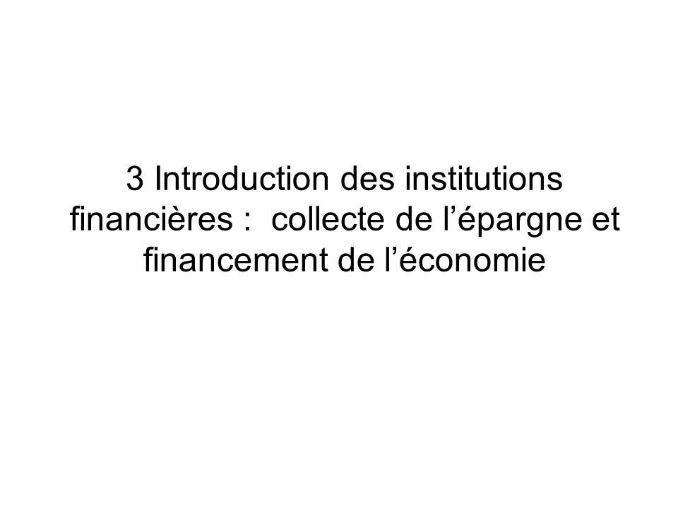 3 Introduction des institutions financières : collecte de l'épargne et financement de l'économie