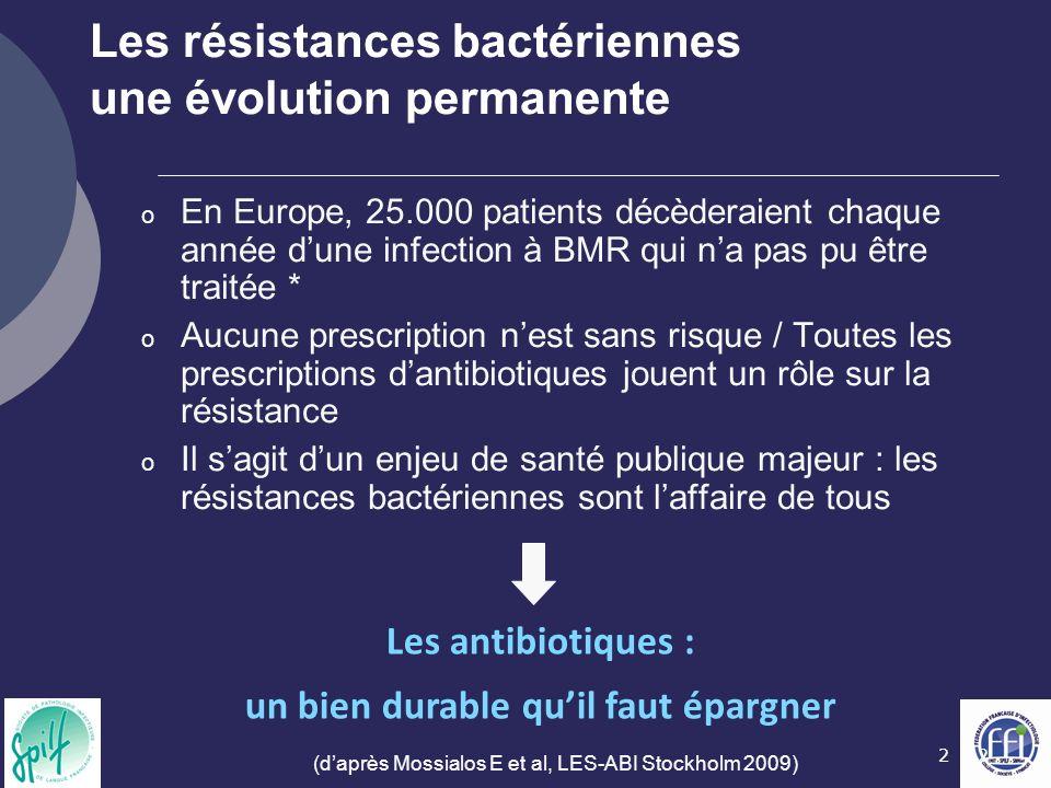 Les résistances bactériennes une évolution permanente