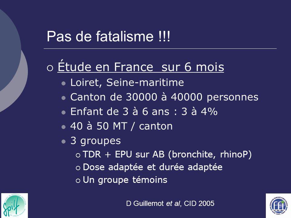 Pas de fatalisme !!! Étude en France sur 6 mois Loiret, Seine-maritime