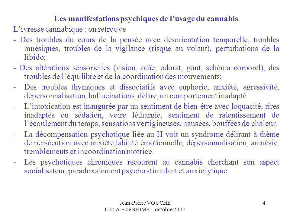 Les manifestations psychiques de l'usage du cannabis