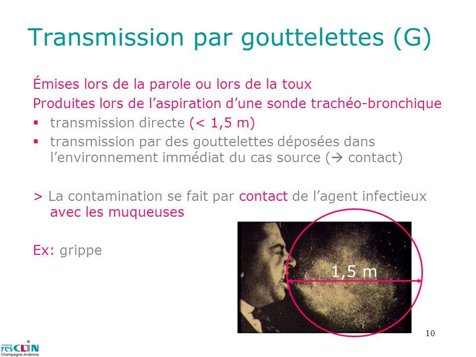 Transmission par gouttelettes (G)