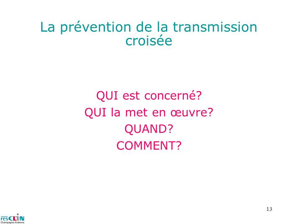 La prévention de la transmission croisée