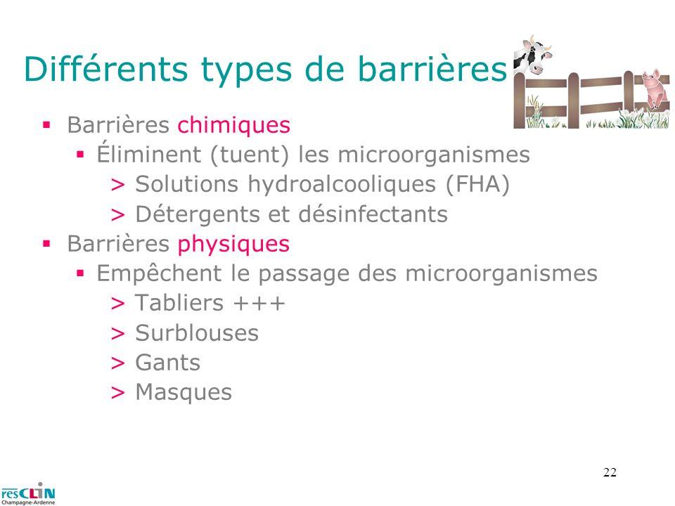 Différents types de barrières