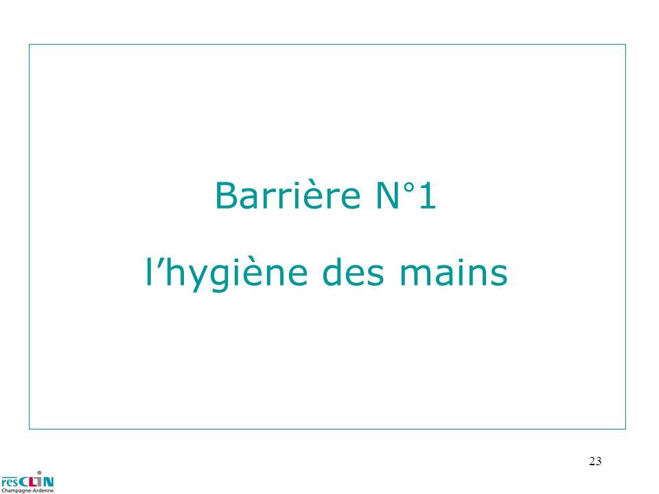 Barrière N°1 l'hygiène des mains