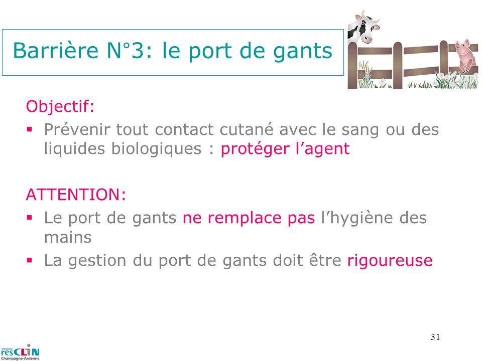 Barrière N°3: le port de gants