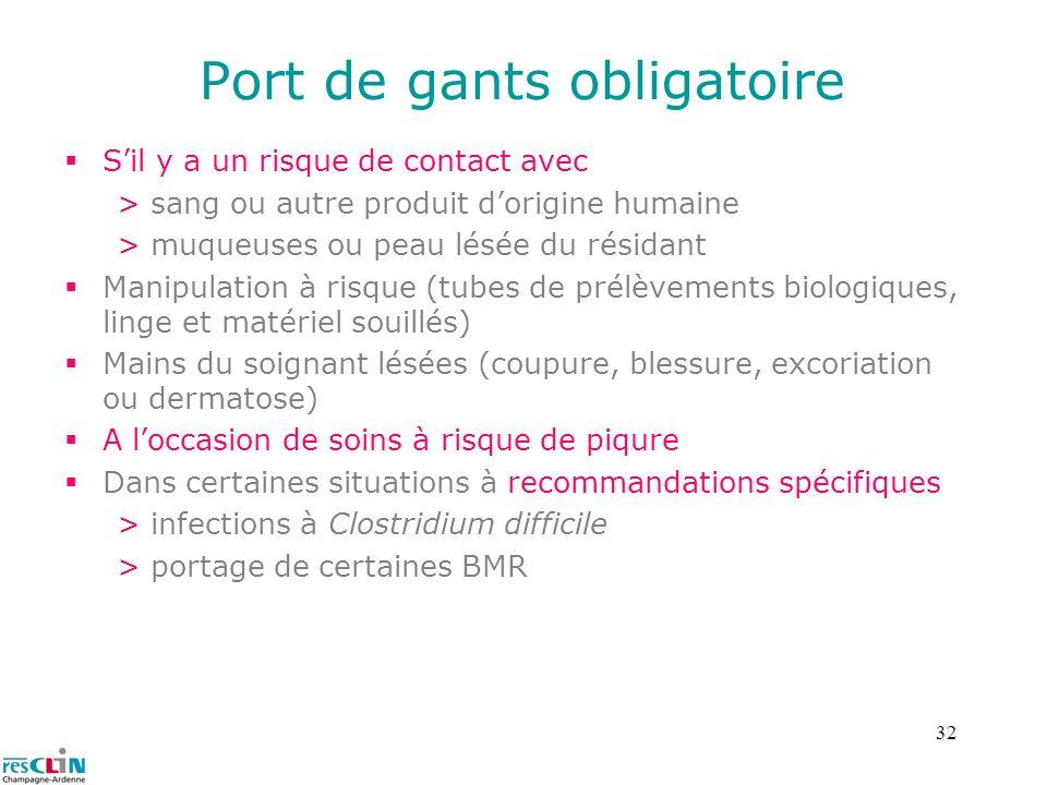 Port de gants obligatoire