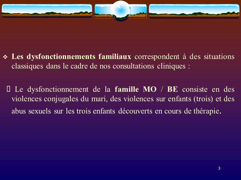 Les dysfonctionnements familiaux correspondent à des situations classiques dans le cadre de nos consultations cliniques :
