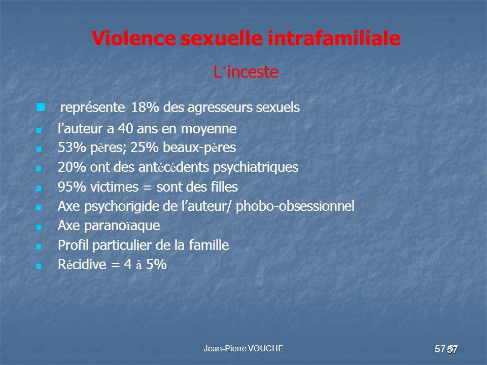 Violence sexuelle intrafamiliale L'inceste