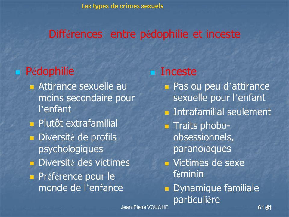 Différences entre pédophilie et inceste