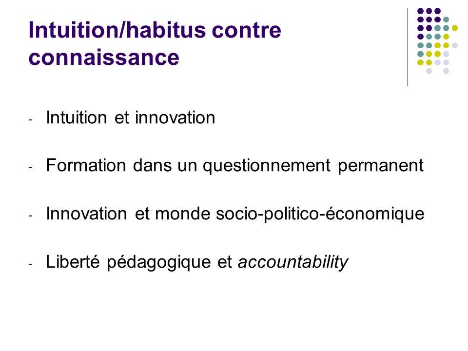Intuition/habitus contre connaissance