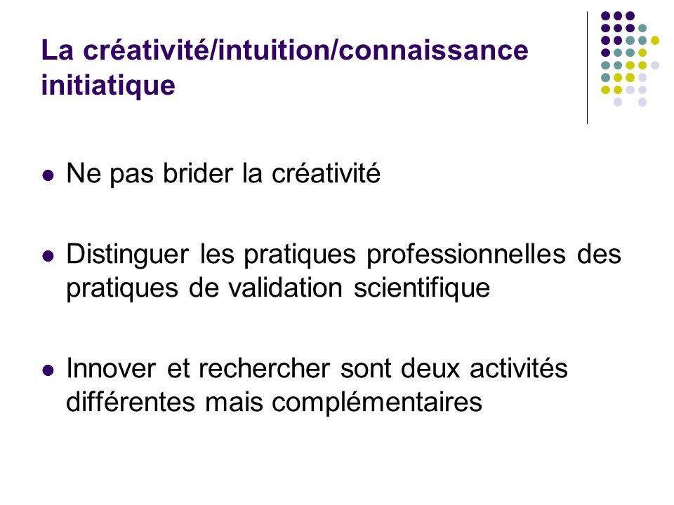 La créativité/intuition/connaissance initiatique