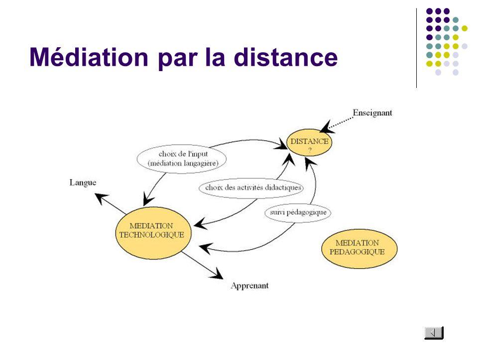 Médiation par la distance
