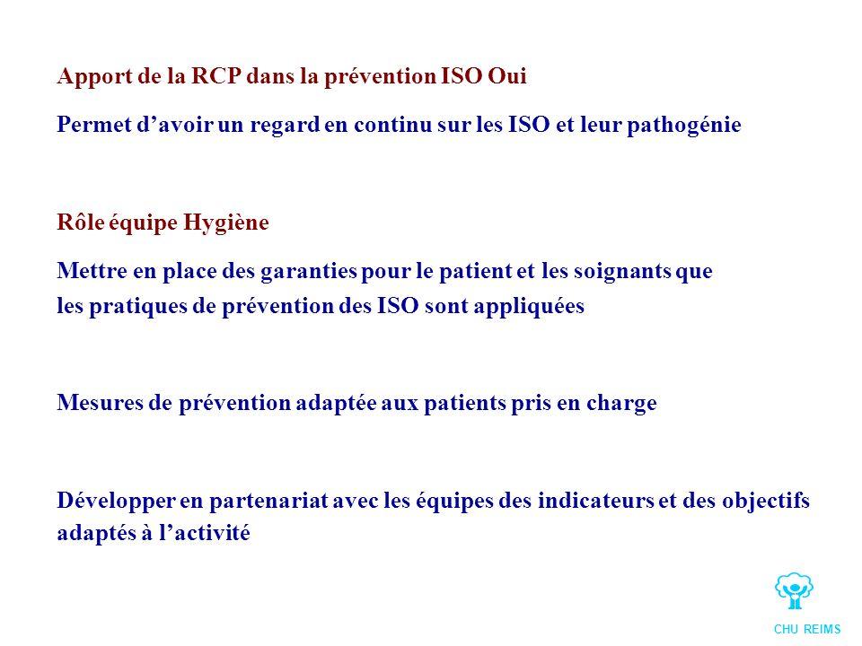 Apport de la RCP dans la prévention ISO Oui