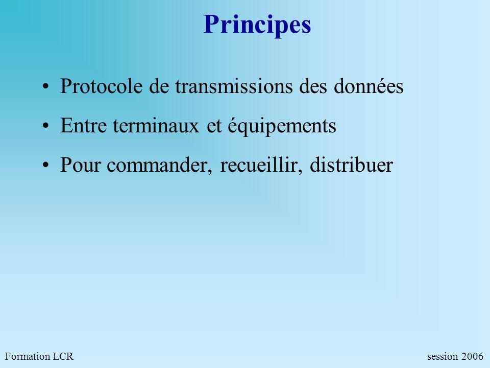 Principes Protocole de transmissions des données