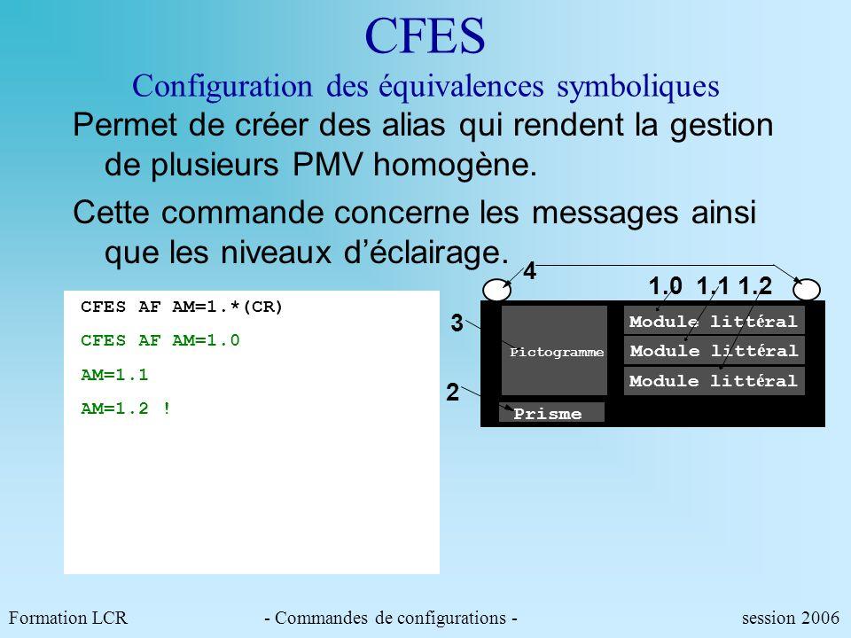CFES Configuration des équivalences symboliques