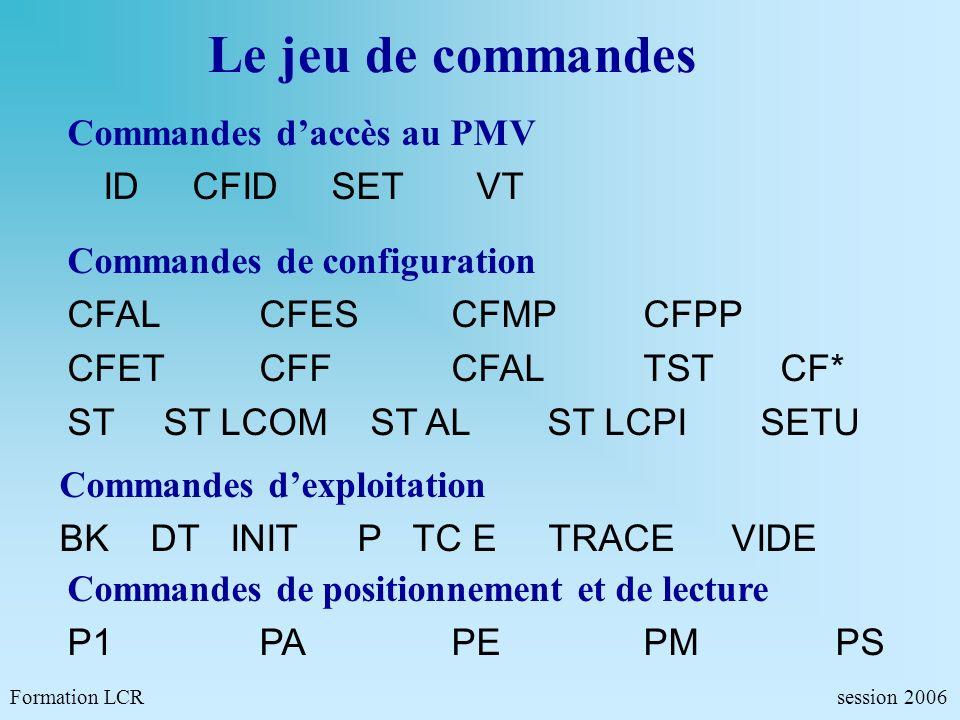 Le jeu de commandes Commandes d'accès au PMV ID CFID SET VT