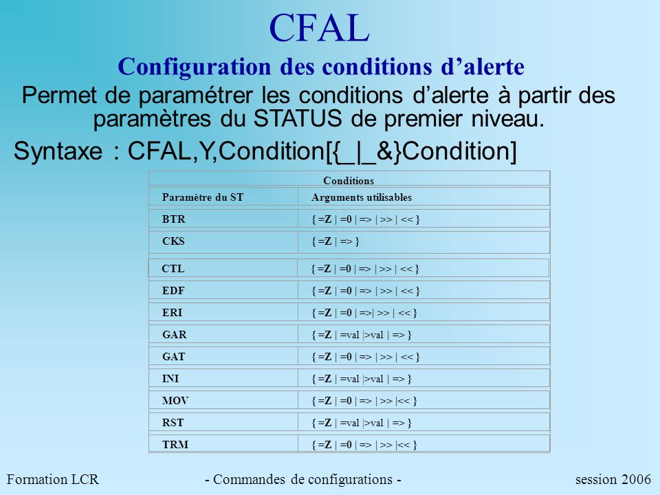 CFAL Configuration des conditions d'alerte