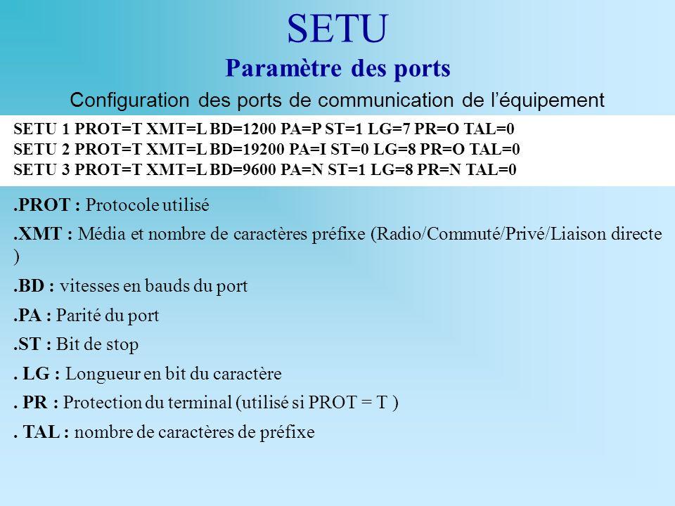 SETU Paramètre des ports