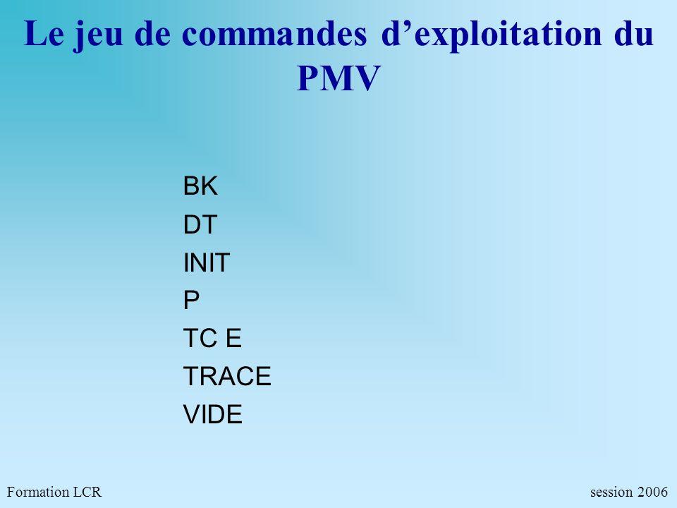 Le jeu de commandes d'exploitation du PMV