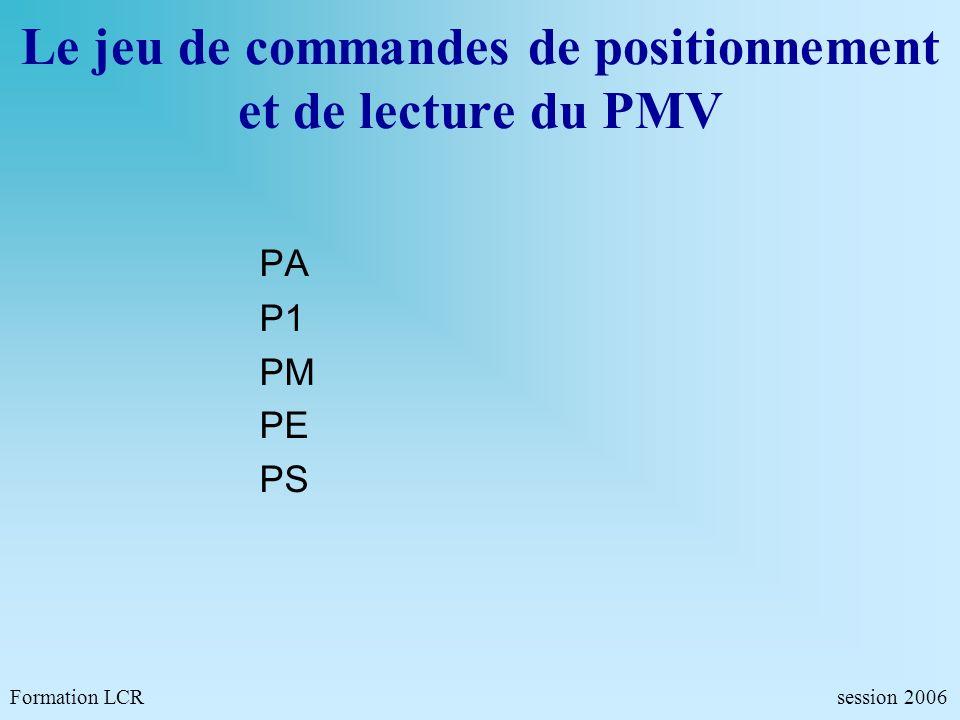 Le jeu de commandes de positionnement et de lecture du PMV