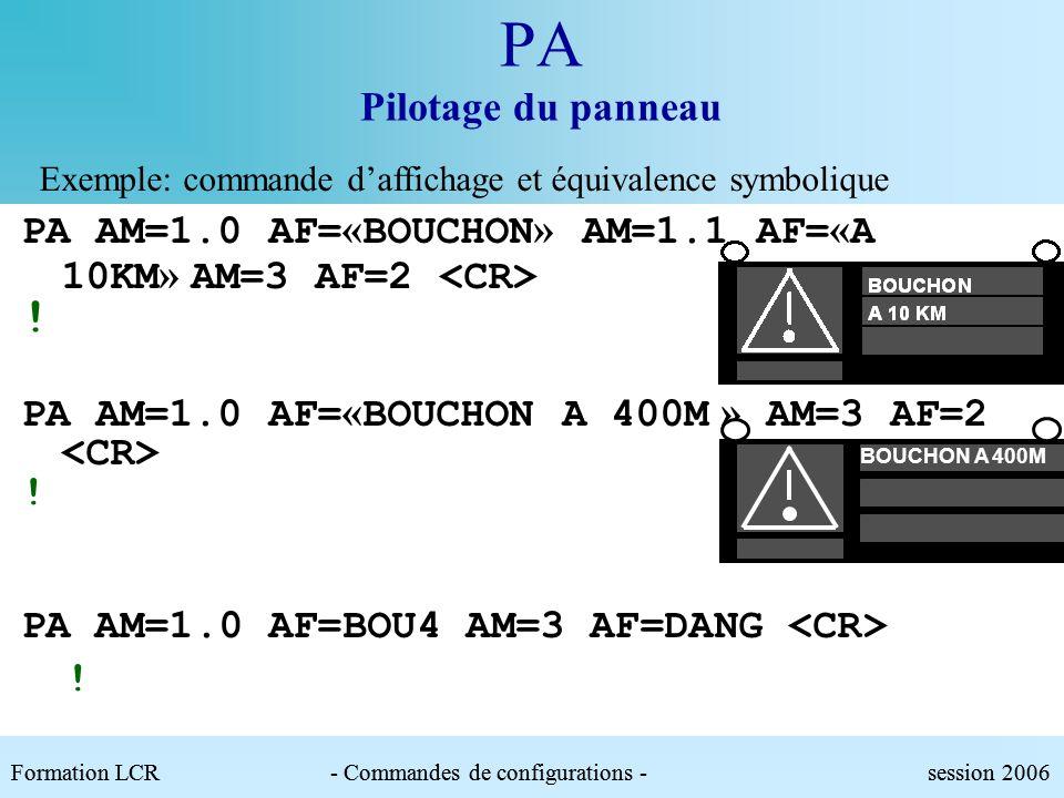 PA Pilotage du panneau Exemple: commande d'affichage et équivalence symbolique. PA AM=1.0 AF=«BOUCHON» AM=1.1 AF=«A 10KM» AM=3 AF=2 <CR>