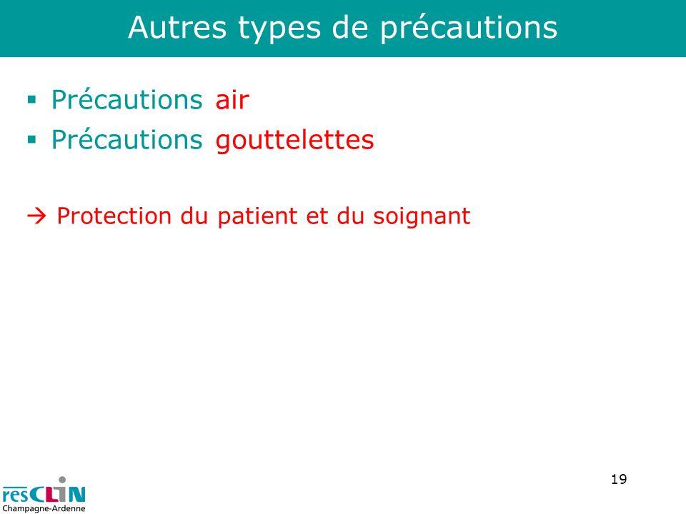 Autres types de précautions