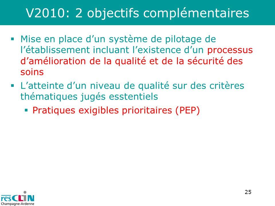 V2010: 2 objectifs complémentaires