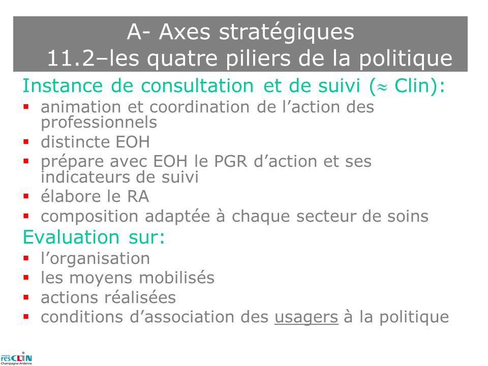 A- Axes stratégiques 11.2–les quatre piliers de la politique