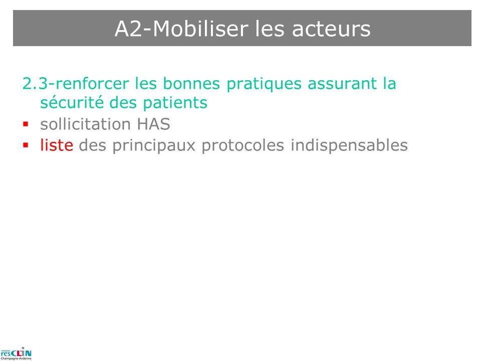 A2-Mobiliser les acteurs