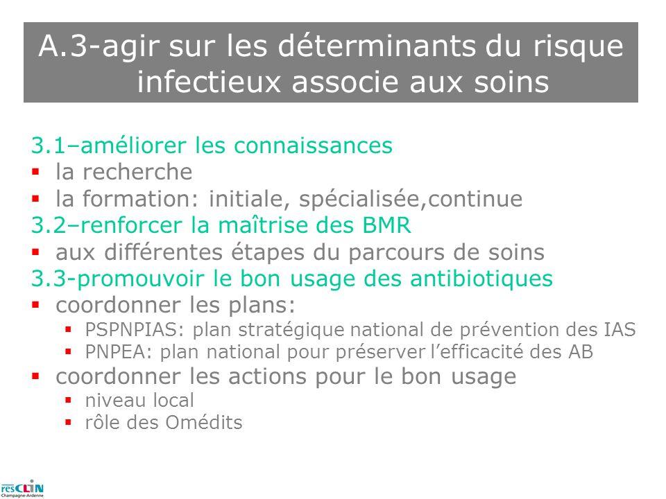 A.3-agir sur les déterminants du risque infectieux associe aux soins