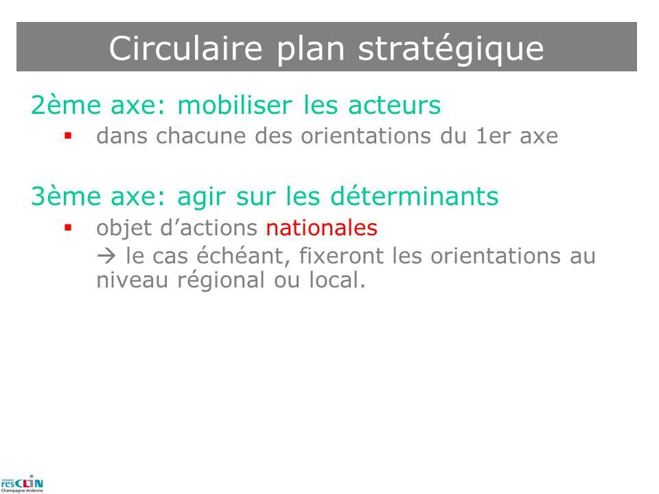 Circulaire plan stratégique