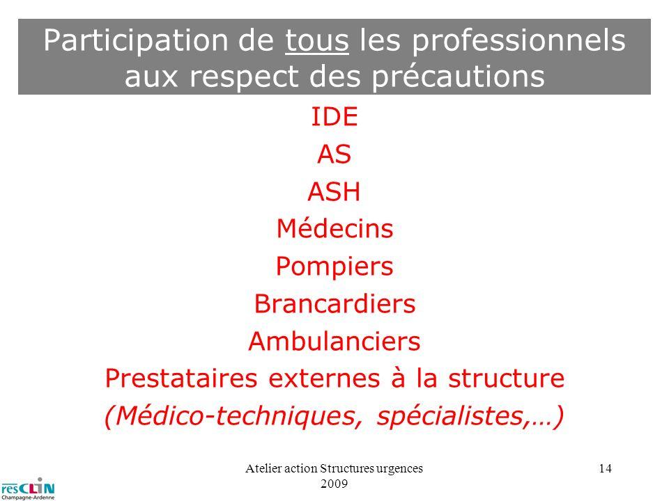 Participation de tous les professionnels aux respect des précautions