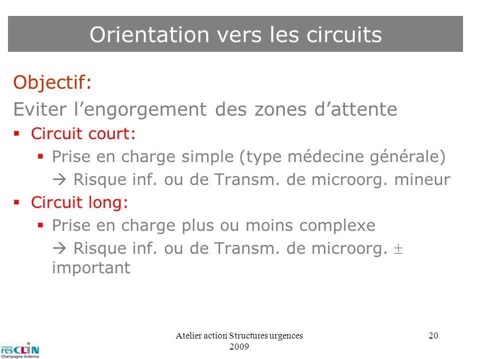 Orientation vers les circuits