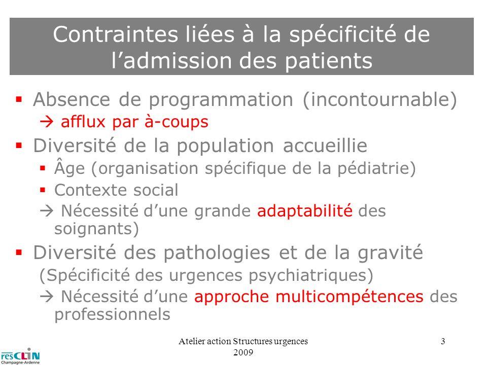 Contraintes liées à la spécificité de l'admission des patients