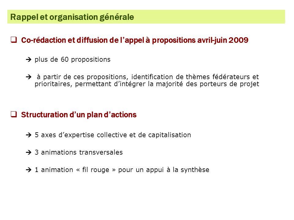 Rappel et organisation générale