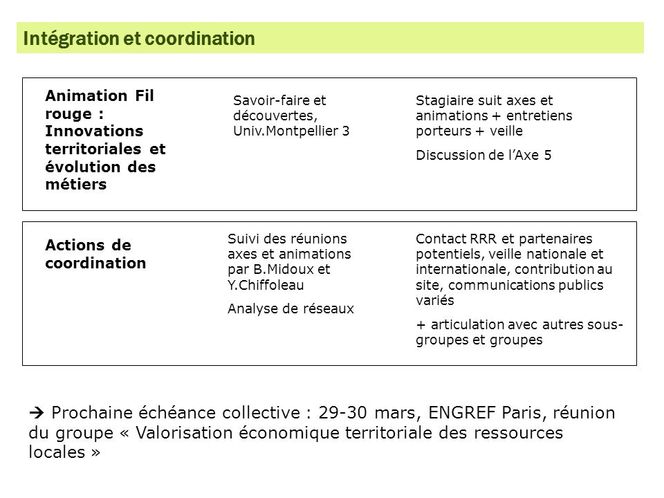 Intégration et coordination