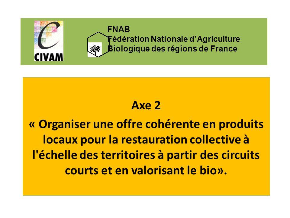 FNAB Fédération Nationale d'Agriculture Biologique des régions de France. Axe 2.