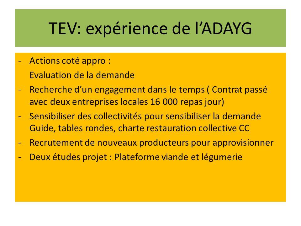 TEV: expérience de l'ADAYG