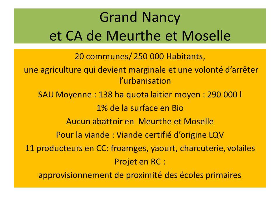Grand Nancy et CA de Meurthe et Moselle