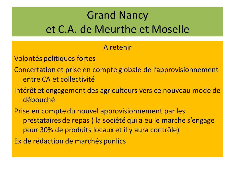 Grand Nancy et C.A. de Meurthe et Moselle