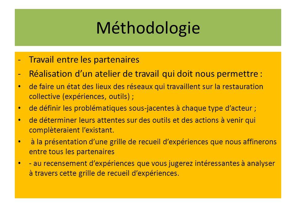 Méthodologie Travail entre les partenaires
