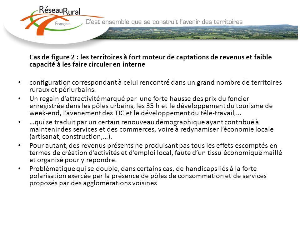 Cas de figure 2 : les territoires à fort moteur de captations de revenus et faible capacité à les faire circuler en interne