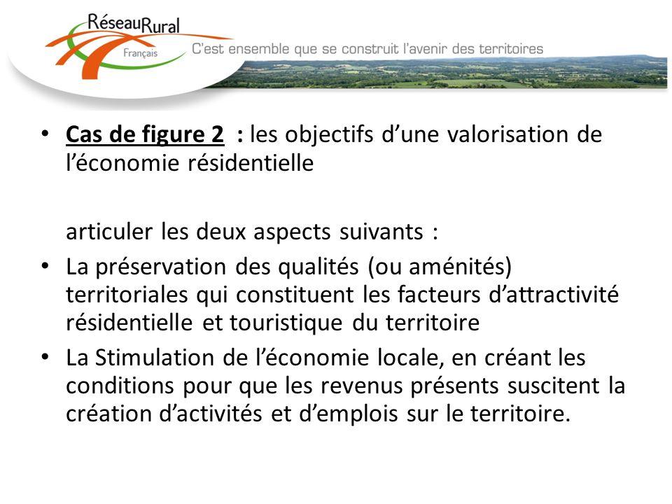 Cas de figure 2 : les objectifs d'une valorisation de l'économie résidentielle