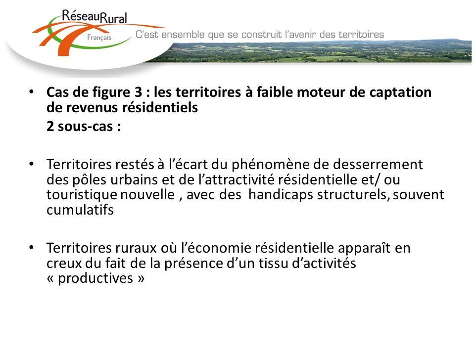 Cas de figure 3 : les territoires à faible moteur de captation de revenus résidentiels