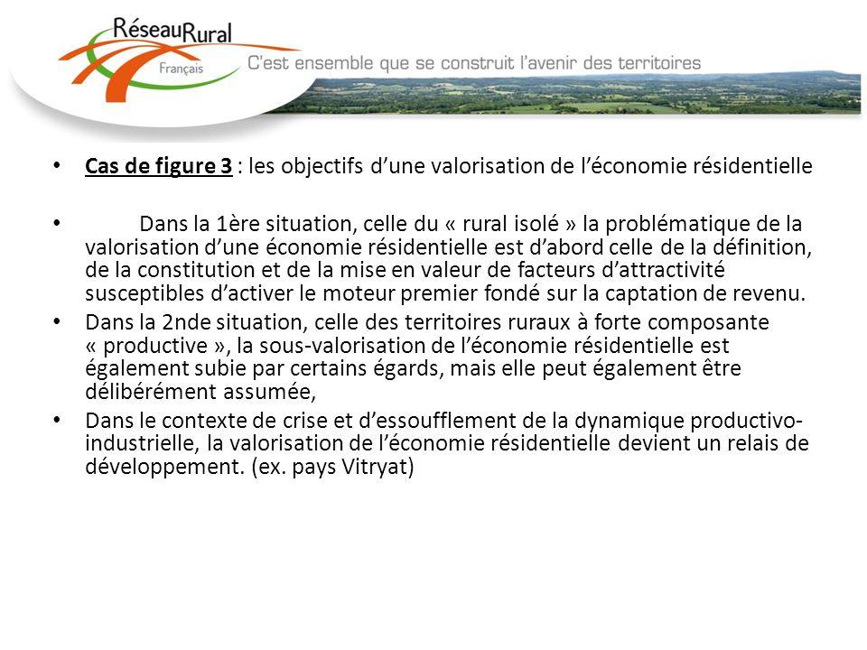 Cas de figure 3 : les objectifs d'une valorisation de l'économie résidentielle
