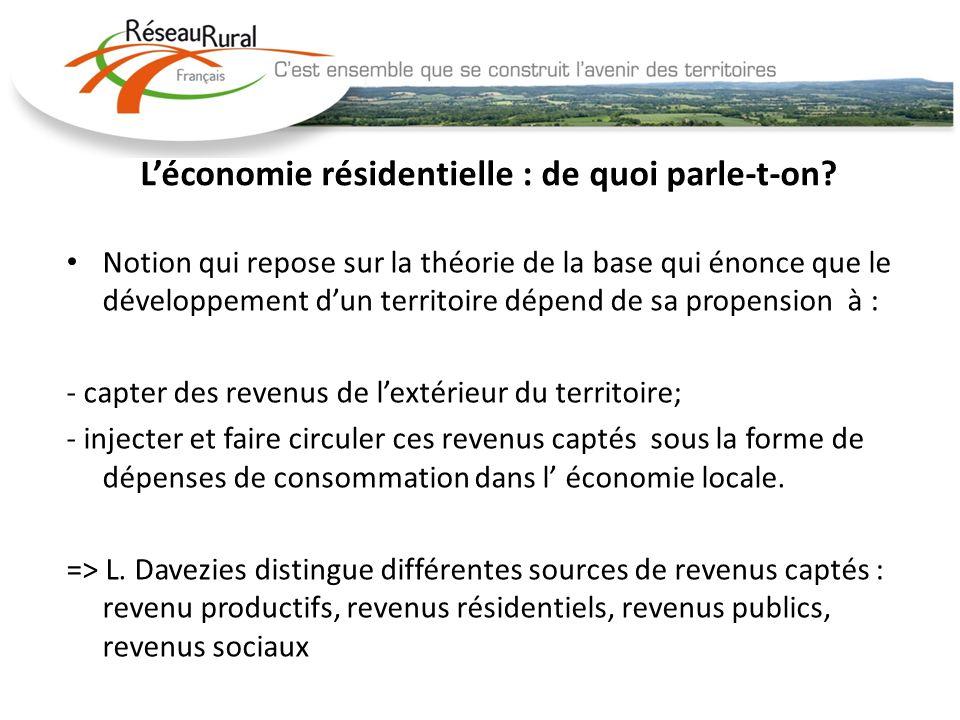 L'économie résidentielle : de quoi parle-t-on