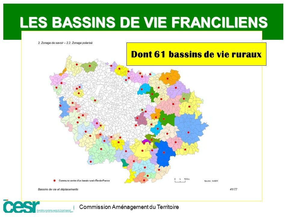 LES BASSINS DE VIE FRANCILIENS