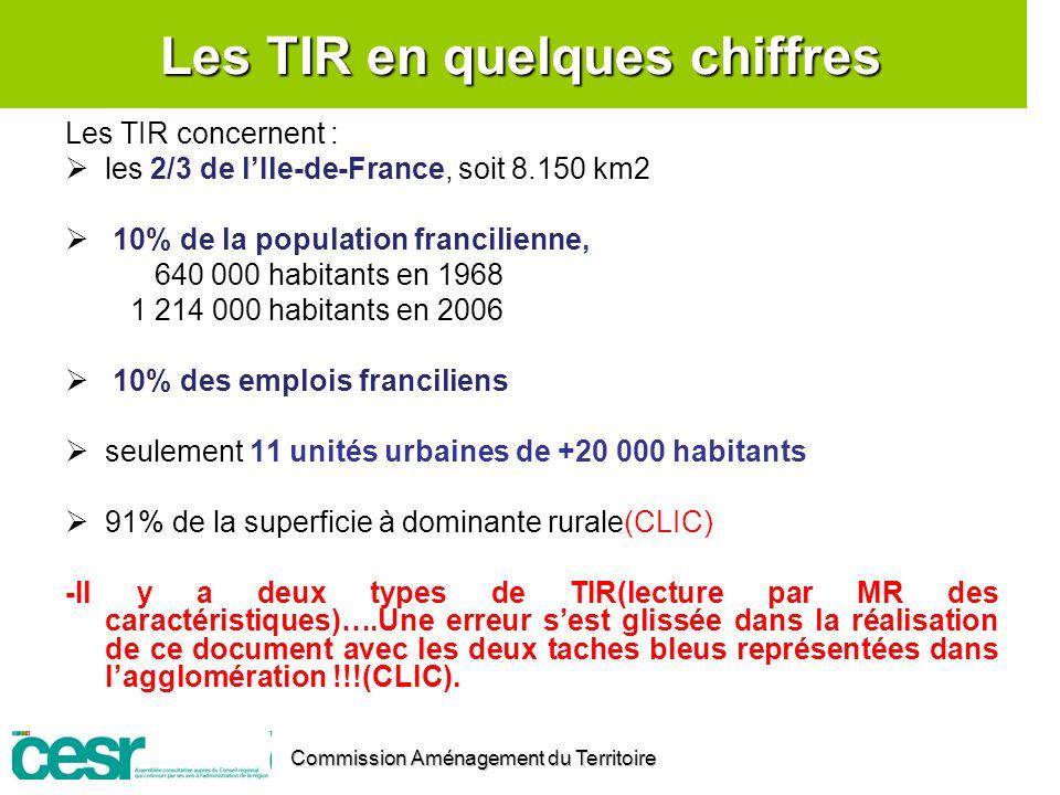 Les TIR en quelques chiffres