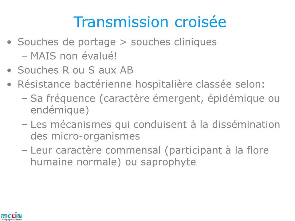 Transmission croisée Souches de portage > souches cliniques
