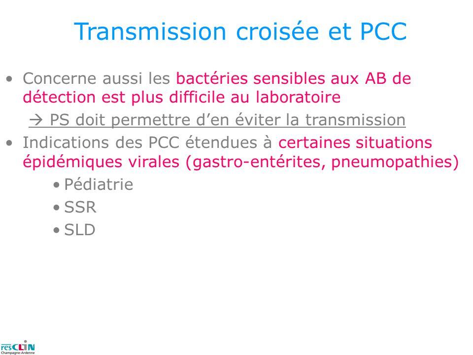 Transmission croisée et PCC